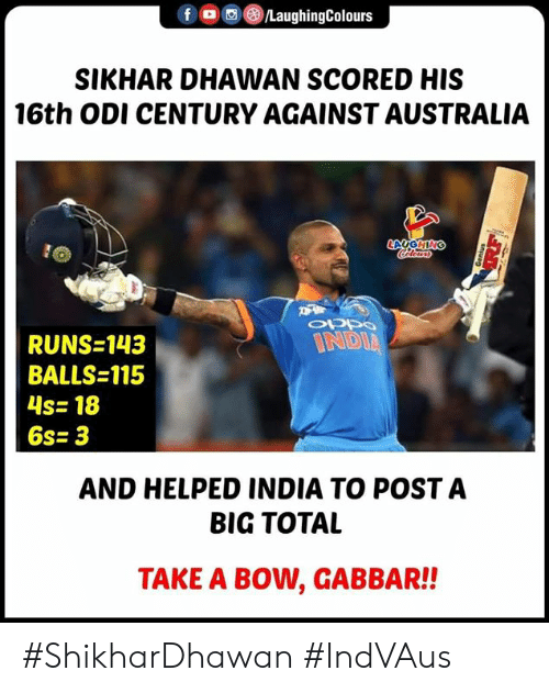 Australia, India, and Indianpeoplefacebook: f  o  ()/LaughingColours  SIKHAR DHAWAN SCORED HIS  16th ODI CENTURY AGAINST AUSTRALIA  LAUGHIN  io  IND  RUNS-143  BALLS-115  4s 18  6s- 3  AND HELPED INDIA TO POST A  BIG TOTAL  TAKE A BOW, GABBAR!! #ShikharDhawan #IndVAus