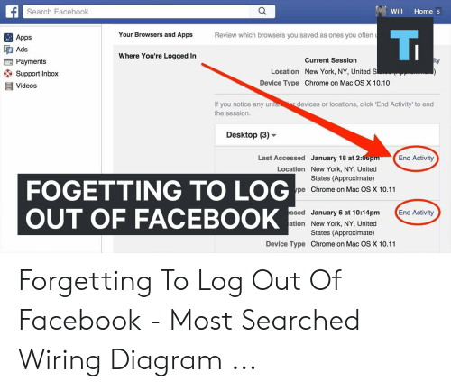F Search Facebook Will Home 5 Ti Your Browsers and Apps ... on switch diagrams, led circuit diagrams, internet of things diagrams, electronic circuit diagrams, friendship bracelet diagrams, engine diagrams, gmc fuse box diagrams, sincgars radio configurations diagrams, troubleshooting diagrams, honda motorcycle repair diagrams, smart car diagrams, hvac diagrams, series and parallel circuits diagrams, transformer diagrams, motor diagrams, electrical diagrams, lighting diagrams, pinout diagrams, battery diagrams,