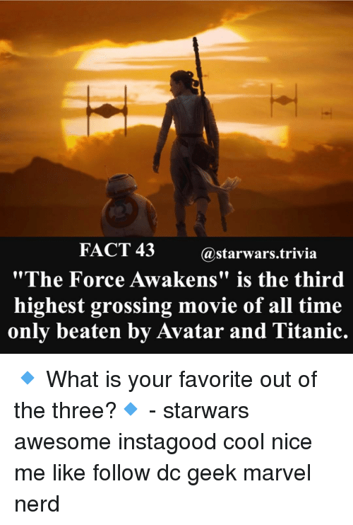"""Memes, Nerd, and Titanic: FACT 43  (a starwars trivia  """"The Force Awakens"""" is the third  highest grossing movie of all time  only beaten by Avatar and Titanic. 🔹 What is your favorite out of the three?🔹 - starwars awesome instagood cool nice me like follow dc geek marvel nerd"""