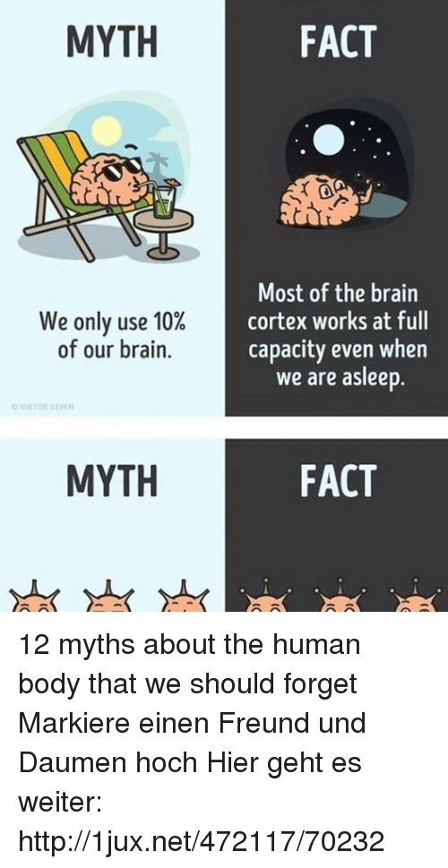 Bodies , Brains, and Facts: FACT MYTH Most of the brain We only use