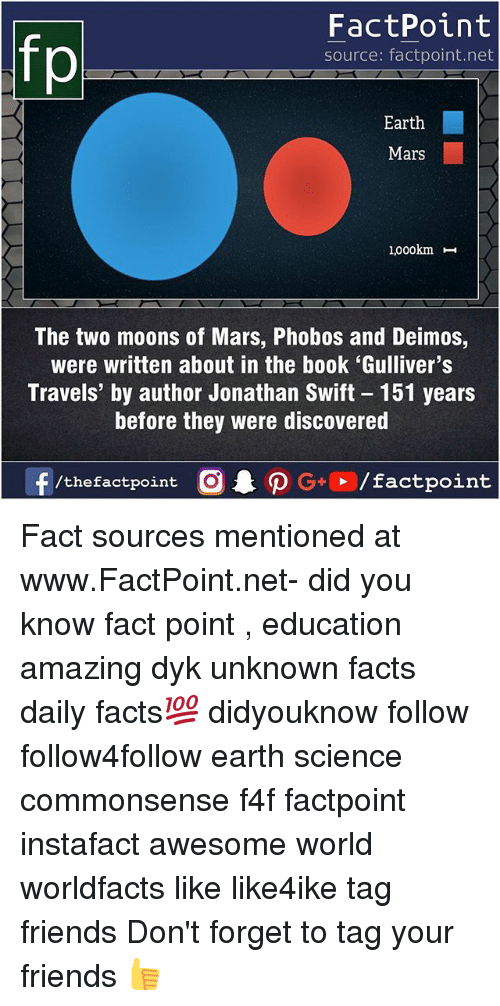 Facts, Friends, and Memes: FactPoint  source: factpoint.net  Earth  Mars  1,oookm H  The two moons of Mars, Phobos and Deimos,  were written about in the book 'Gulliver's  Travels' by author Jonathan Swift 151 years  before they were discovered  f/thefactpoint  G+/factpoint Fact sources mentioned at www.FactPoint.net- did you know fact point , education amazing dyk unknown facts daily facts💯 didyouknow follow follow4follow earth science commonsense f4f factpoint instafact awesome world worldfacts like like4ike tag friends Don't forget to tag your friends 👍