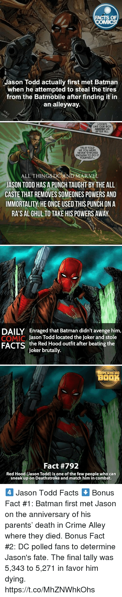 Batman, Crime, and Facts: FACTS OF  Mi  Jason Todd actually first met Batman  when he attempted to steal the tires  from the Batmobile after finding it in  an alleyway.   LOOKS  LIKE OuR Boy  NEEDED us  AFTER ALL  TALIA TOLD  ME YOU WERE  NEVER STRONG  ENOUGH TO DO IT  YOURSELF  ALL THINGS D AND MA  RVE  JASON TODD HAS A PUNCH TAUGHT BY THE ALL  CASTE THAT REMOVES SOMEONES POWERS AND  IMMORTALITY. HE ONCE USED THIS PUNCH ON A  RA'S AL GHUL TO TAKE HIS POWERS AWAY   DAILY  COMIC  FACTS  Enraged that Batman didn't avenge him,  Jason Todd located the Joker and stole  the Red Hood outfit after beating the  Joker brutally   ENHER  Fact #792  Red Hood (Jason Todd) is one of the few people who can  sneak up on Deathstroke and match him in combat. 4️⃣ Jason Todd Facts ⬇️  Bonus Fact #1: Batman first met Jason on the anniversary of his parents' death in Crime Alley where they died.  Bonus Fact #2: DC polled fans to determine Jason's fate. The final tally was 5,343 to 5,271 in favor him dying. https://t.co/MhZNWhkOhs
