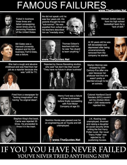 FAMOUS FAILURES He Did Not Speak Until He Failed in Business