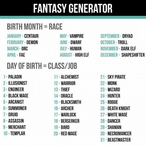 FANTASY GENERATOR BIRTH MONTH RACE JANUARY-CENTAUR FEBRUARY DEMON