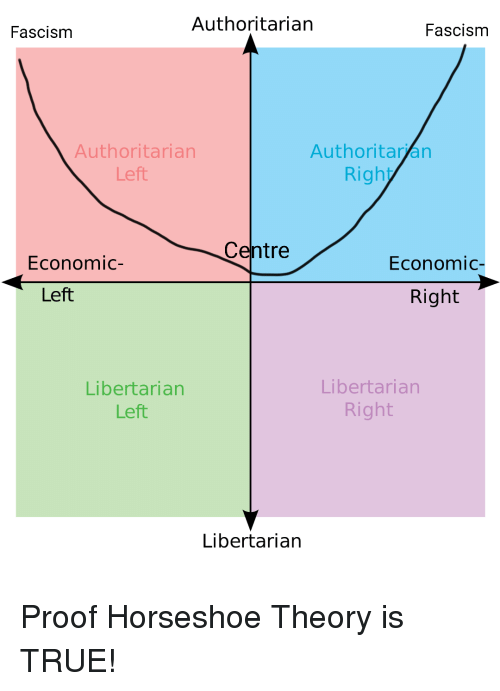 libertarian theory v s Introduction the term libertarianism  libertarianism is a political theory which  the main difference between capitalism and libertarianism has to.