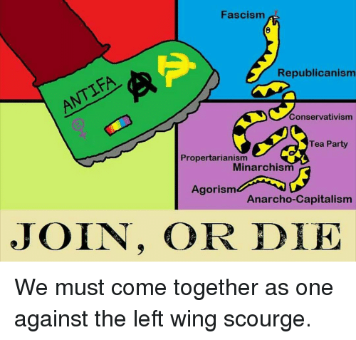 Memes, Anarcho-Capitalism, and Fascism: Fascism  Republicanism  Conservativism  Tea Party  Propertarianism  Minarchism  Agorism  Anarcho-Capitalism  JOIN, OR DIE We must come together as one against the left wing scourge.