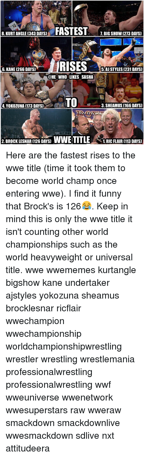 Funny, Memes, and Wrestling: FASTEST  8. KURTANGLE (343 DAYSU  RISES  6. KANE (266 DAYS)  5 AJ STYLES(231 DAYS)  @HE WHO LIKES SASHA  TO  3. SHEAMUS (166 DAYS)  2. BROCK LESNAR (126 DAYS WWE TITLE  t, 1.RIC FLAIR (113 DAYS) Here are the fastest rises to the wwe title (time it took them to become world champ once entering wwe). I find it funny that Brock's is 126😂. Keep in mind this is only the wwe title it isn't counting other world championships such as the world heavyweight or universal title. wwe wwememes kurtangle bigshow kane undertaker ajstyles yokozuna sheamus brocklesnar ricflair wwechampion wwechampionship worldchampionshipwrestling wrestler wrestling wrestlemania professionalwrestling professionalwrestling wwf wweuniverse wwenetwork wwesuperstars raw wweraw smackdown smackdownlive wwesmackdown sdlive nxt attitudeera