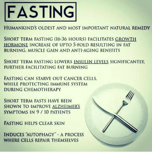 Fasting Humankind S Oldest And Most Important Natural Remedy