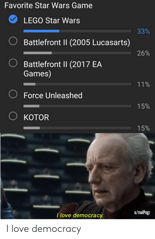 Funny, Lego, and Love: Favorite Star Wars Game  LEGO Star Wars  33%  Battlefront II (2005 Lucasarts)  26%  Battlefront II (2017 EA  Games)  11%  Force Unleashed  15%  KOTOR  15%  u/realPogz  I love democracy. I love democracy
