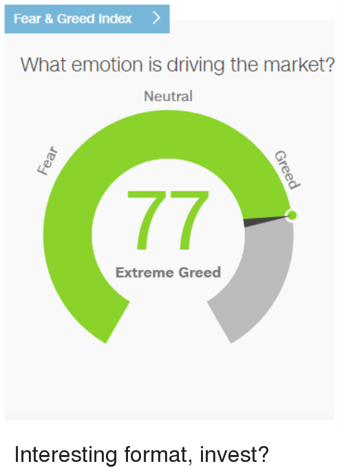 Fear & Greed Index What Emotion Is Driving the Market