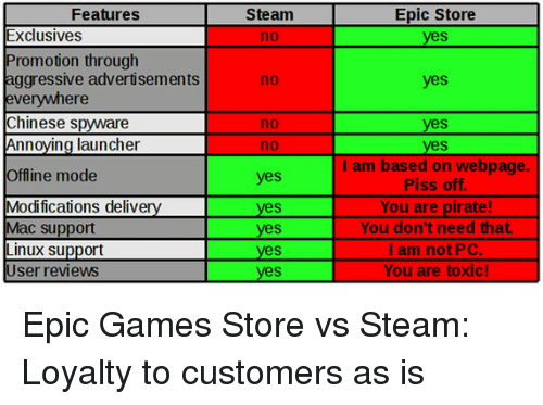 Features Epic Store Yes Exclusives Promotion Through