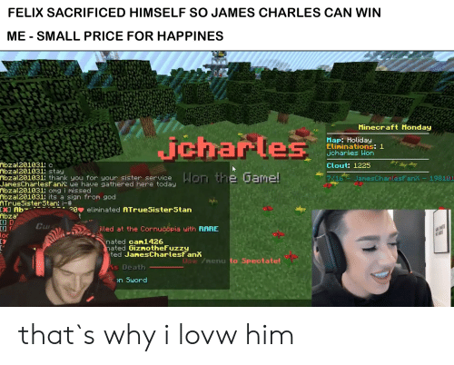 God, Minecraft, and Stan: FELIX SACRIFICED HIMSELF SO JAMES CHARLES CAN WIN  ME SMALL PRICE FOR HAPPINES  Minecraft Honday  Jchar les  Map: Holiday  Elininations: 1  jcharles Won  Abzal201031: c  Abzal201031: stay  Clout: 1225  ibzal201031: thank you for your sister service on the Game!  7/16 JamesCharlesFan-198101  JanesCharlesFan: we have gathered here today  Abzal201031: ong i missed  Abzal201031: its a sign from god  ATrueSister Stan: i-#  IX] Ab  Abza  C! D  20 eliminated ATrueSister5tan  Cu  illed at the Cornucopia uith RARE  l-5  loc  inated can1426  nated GiznotheFuzzy  ted JanesCharlesFanx  e/nenu to 5pectate!  Death  on Suord that`s why i lovw him