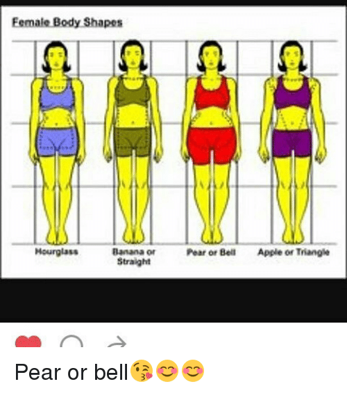 Female Body Shapes Hourglass Banana or Straight Pear or Bell