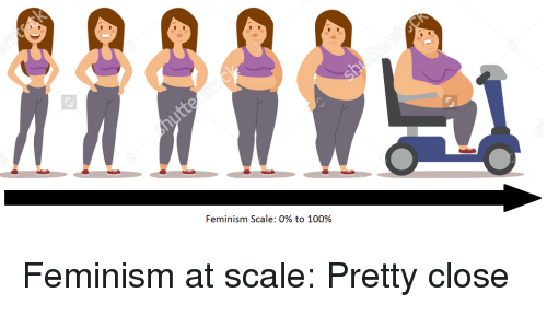 0 to 100, Feminism, and Im Going to Hell for This: Feminism Scale