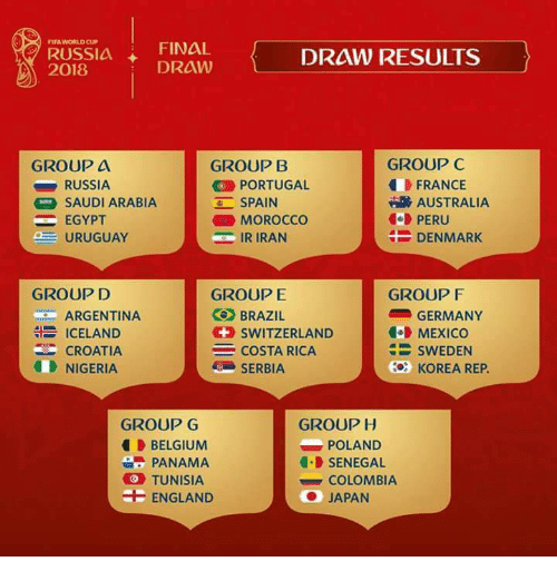 Russia 2018 World Cup Group B Germany Brazil Nigeria Spain