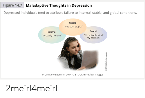 """Fail, Depression, and Images: Figure 14.7 Maladaptive Thoughts in Depression  Depressed individuals tend to attribute failure to internal, stable, and global conditions.  Stable  """"I was born stupid.""""  Internal  Global  """"I'll probably fail all  my courses.""""  """"It's totally my fault.""""  9 Cengage Learning 2014 STOCK4B/Jupiter Images 2meirl4meirl"""