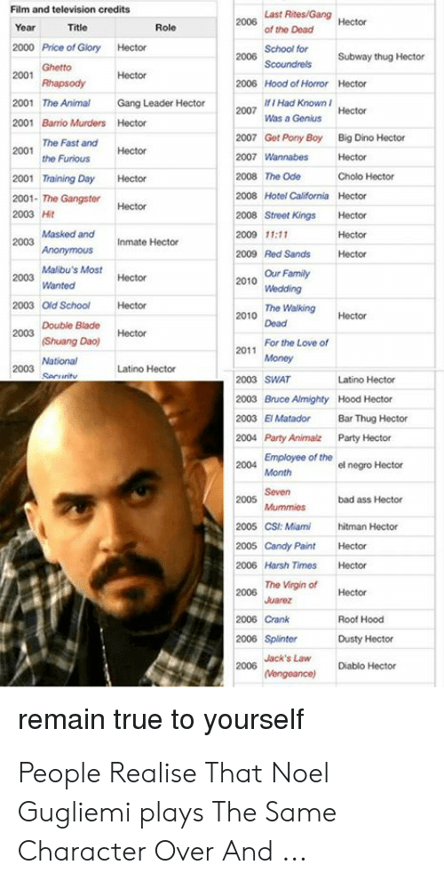 Bad, Blade, and Candy: Film and television credits  2006 Last Rites/Gang Hector  Year  Title  Role  of the Dead  2000 Price of Glory Hector  School for  2006  Subway thug Hector  2001 Ghetto  Rhapsody  Scoundrels  Hector  2006 Hood of Horror Hector  2001 The Animal  Gang Leader Hector  ifI Had Known  2007  Hector  Was a Genius  2001 Barrio Murders Hector  2001 The Fast and  the Furious  2007  Get Pony Boy  Big Dino Hector  Hector  2007 Wannabes  Hector  2008 The Ode  Cholo Hector  2001 Training Day  Hector  2008 Hotel California Hector  2001- The Gangster  Hector  2003 Hit  2008 Street Kings  Hector  Masked and  2009 11:11  Hector  2003  Anonymous  Inmate Hector  2009 Red Sands  Hector  2003 Malbu's Most  Wanted  Our Family  Hector  2010  Wedding  2003 Old School  Hector  The Walking  2010  Hector  Dead  Double Blade  2003  Shuang Dao)  Hector  For the Love of  2011  Money  National  2003  Latino Hector  Security  2003 SWAT  Latino Hector  2003 Bruce Almighty Hood Hector  2003 El Matador  Bar Thug Hector  2004 Party Animalz Party Hector  Employee of the el negro Hector  2004  Month  Seven  2005  bad ass Hector  Mummies  2005 CSI: Miami  2005 Candy Paint  hitman Hector  Hector  2006 Harsh Times  Hector  The Virgin of  2006  Hector  Juarez  2006 Crank  Roof Hood  2006 Splinter  Dusty Hector  Jack's Law  Diablo Hector  2006  Vengeance)  remain true to yourself People Realise That Noel Gugliemi plays The Same Character Over And ...