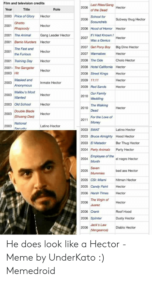 Bad, Blade, and Candy: Film and television credits  Last Rites/Gang  2006  Hector  Year  Title  Role  of the Dead  2000 Price of Glory Hector  School for  2006  Subway thug Hector  Scoundrels  Ghetto  2001 Rhapsody  Hector  2006 Hood of Horror Hector  fIHad Known Hector  2007  2001 The Animal Gang Leader Hector  Was a Genius  2001 Barrio Murders Hector  2007  Get Pony Boy  Big Dino Hector  The Fast and  2001  2007 Wannabes  Hector  the Furious  2008 The Ode  Cholo Hector  2001 Training Day Hector  2008 Hotel California Hector  2001- The Gangster  Hector  2003 Hit  2008 Street Kings  Hector  Masked and  2009 11:11  Hector  2003  Inmate Hector  Anonymous  2009 Red Sands  Hector  Malibu's Most  Our Family  2003  Hector  2010  Wanted  Wedding  Old School  2003  Hector  The Walking  Hector  2010  Dead  Double Blade  2003  Hector  (Shuang Dao)  For the Love of  2011  Money  National  2003  Latino Hector  Seruritu  2003 SWAT  Latino Hector  2003 Bruce Almighty Hood Hector  El Matador  Bar Thug Hector  2003  2004 Party Animalz Party Hector  Employee of the el negro Hector  2004  Month  Seven  bad ass Hector  2005  Mummies  2005 CSI: Miami hitman Hector  2005 Candy Paint  Hector  2006 Harsh Times Hector  The Virgin of  Hector  Juarez  2006 Crank  Roof Hood  2006 Splinter  Dusty Hector  Jack's Law  Diablo Hector  2006  (Vengeance) He does look like a Hector - Meme by UnderKato :) Memedroid