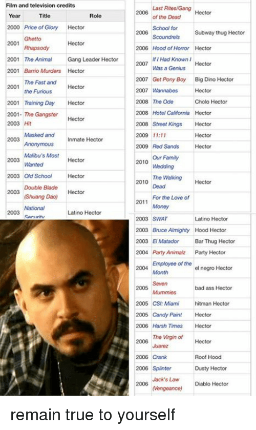 Animals, Anime, and Bad: Film and television credits  Last Rites/Gang Hector  Year  Title  Role  of the Dead  2000 Price of Glory Hector  School for  scoundrels Subway thug Hector  2006 Hood of Horror Hector  2001 The  Animal Gang Leader Hector  Had Known  2007  Was a Genius  Hector  2001 Barrio Murders Hector  2007 Get Pony Boy Big Dino Hector  The Fast and  2001  Hector  2007 Wannabes  Hector  the Furious  2001 Training Day Hector 2008 The Ode  Cholo Hector  2008 Hotel California Hector  2001- The Gangster  Hector  2008 Street Kings Hector  2003 Hit  Masked and  2009 Red Sands Hector  Malibu's Most Hector  The Walking Hector  2003 Old School  Hector  Double Blade  Hector  For the Love of  2011  National  Latino Hector  2003 SWAT  Latino Hector  2003 Bruce Almighty Hood Hector  2003 El Matador Bar Thug Hector  2004 Party Animalz Party Hector  mployee of the  el negro Hector  Month  2005 Seven  bad ass Hector  2005 CSI: Miami  hitman Hector  2005 Candy Paint Hector  2006 Harsh Times  Hector  The Virgin of  Hector  Roof Hood  2006 Crank  2006 spintor Dusty Hector  Jack's Law  Diablo Hector remain true to yourself