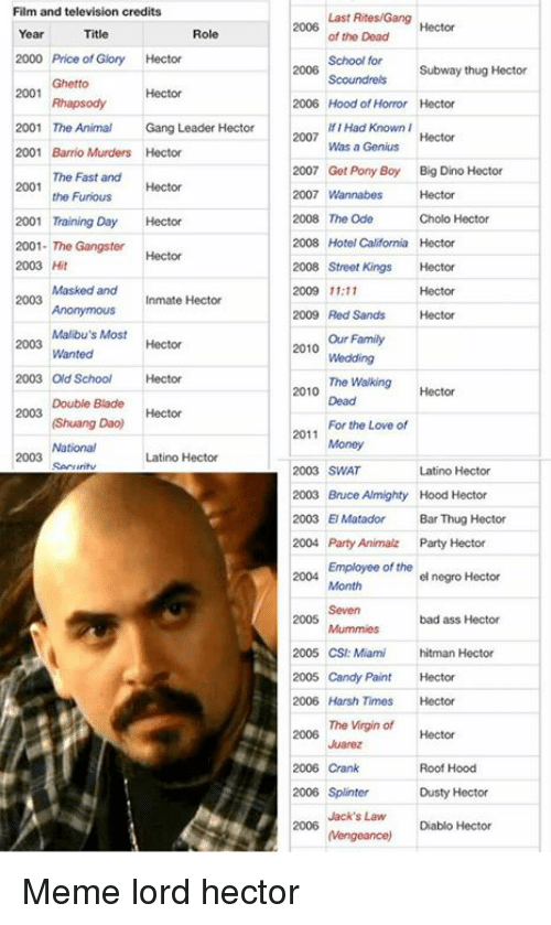 Animals, Anime, and Bad: Film and television credits  Last Rites/Gang Hector  Year  Title  Role  of the Dead  2000 Price of Glory Hector  School for  scoundrels Subway thug Hector  2006 Hood of Horror Hector  2001 The  Animal Gang Leader Hector  Had Known  2007  Was a Genius  Hector  2001 Barrio Murders Hector  2007 Get Pony Boy Big Dino Hector  The Fast and  2001  Hector  2007 Wannabes  Hector  the Furious  2001 Training Day Hector 2008 The Ode  Cholo Hector  2008 Hotel California Hector  2001- The Gangster  Hector  2008 Street Kings Hector  2003 Hit  Masked and  2009 Red Sands Hector  Malibu's Most Hector  The Walking Hector  2003 Old School  Hector  Double Blade  Hector  For the Love of  2011  National  Latino Hector  2003 SWAT  Latino Hector  2003 Bruce Almighty Hood Hector  2003 El Matador Bar Thug Hector  2004 Party Animalz Party Hector  mployee of the  el negro Hector  Month  2005 Seven  bad ass Hector  2005 CSI: Miami  hitman Hector  2005 Candy Paint Hector  2006 Harsh Times  Hector  The Virgin of  Hector  Roof Hood  2006 Crank  2006 spintor Dusty Hector  Jack's Law  Diablo Hector Meme lord hector