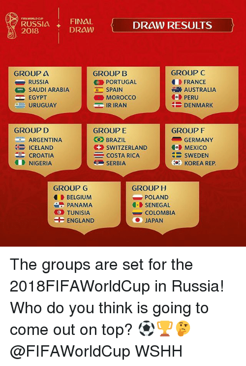 FINAL FIFA WORLD CUP RUSSIA DRAW 2018 DRAW RESULTS GROUPC GROUP a ... 816f83c21