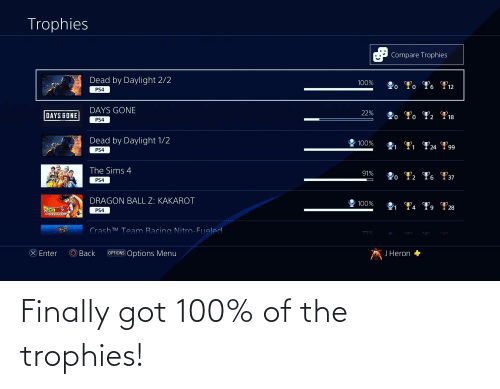 Got, Trophies, and Finally: Finally got 100% of the trophies!