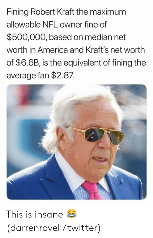 America, Nfl, and Twitter: Fining Robert Kraft the maximum  allowable NFL owner fine of  $500,000, based on median net  worth in America and Kraft's net worth  of $6.6B, is the equivalent of fining the  average fan $2.87 This is insane 😂 (darrenrovell/twitter)