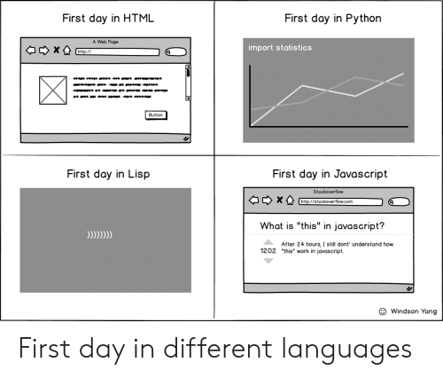 First Day in Python First Day in HTML a Web Page Import Statistics
