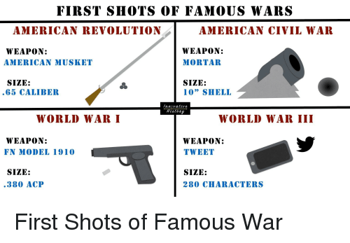 FIRST SHOTS OF FAMOUS WARS AMERICAN REVOLUTION AMERICAN CIVIL WAR