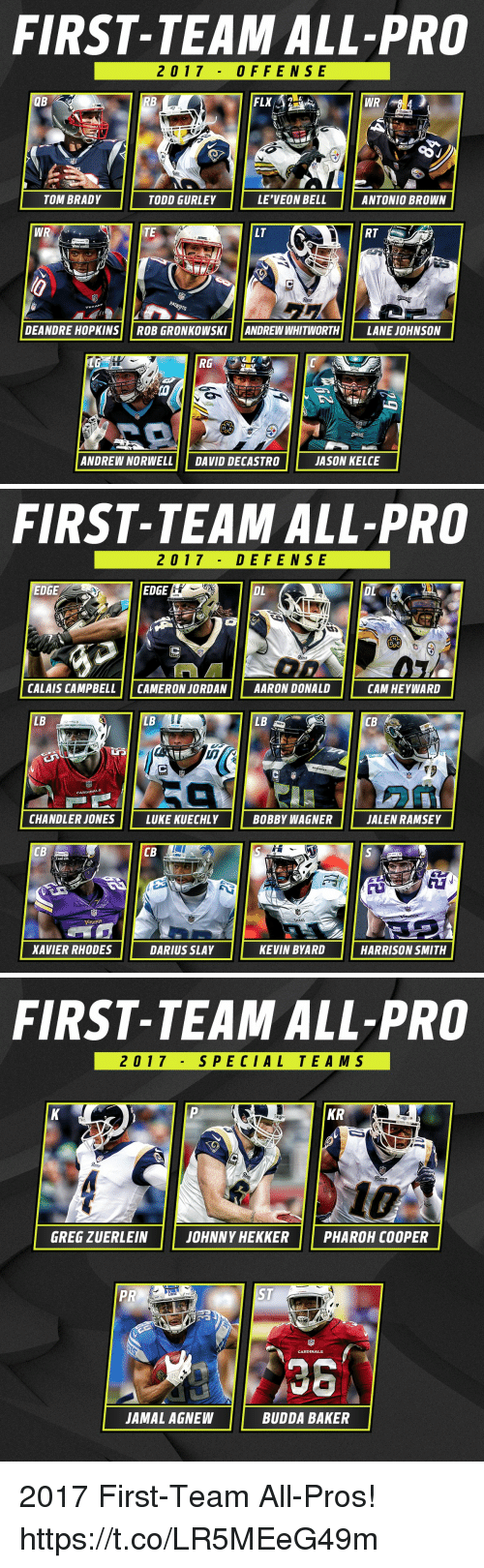 Memes, Tom Brady, and Rob Gronkowski: FIRST-TEAM ALL-PRO  2017 0F FENSE  QB  RB  FLX2  TOM BRADY  TODD GURLEY  LEVEON BELL  ANTONIO BROWN  WR  TE  LT  RT  Pa  DEANDRE HOPKINS ROB GRONKOWSKI ANDREW WHITWORTH LANE JOHNSON  RG  ANDREW NORWELL DAVID DECASTRO  JASON KELCE   FIRST-TEAM ALL-PRO  2017 DE FENSE  EDGE  EDGE  DL  DL  CALAIS CAMPBELL CAMERON JORDAN AARON DONALD  CAM HEYWARD  LB  LB  CB  CARDINALS  CHANDLER JONES  LUKE KUECHLY  BOBBY WAGNER  JALEN RAMSEY  CB  XAVIER RHODES  DARIUS SLAY  KEVIN BYARD  HARRISON SMITH   FIRST-TEAM ALL-PRO  2017S PE CIAL TEA M S  KR  Rams  GREG ZUERLEINJOHNNY HEKKER PHAROH COOPER  PR  ST  CARDINALS  36  JAMAL AGNEW  BUDDA BAKER 2017 First-Team All-Pros! https://t.co/LR5MEeG49m