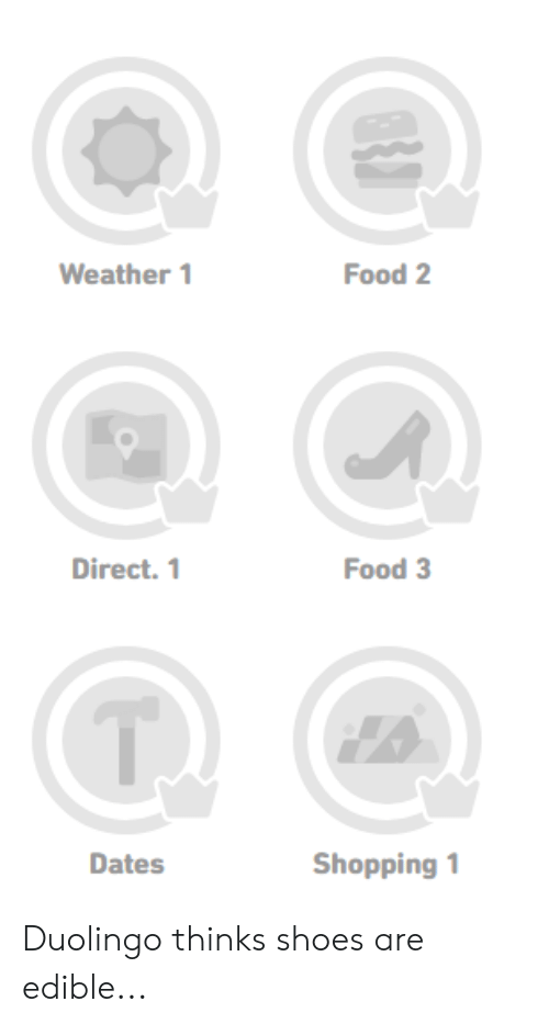 Food 2 Weather 1 Direct 1 Food 3 T Dates Shopping1 Duolingo