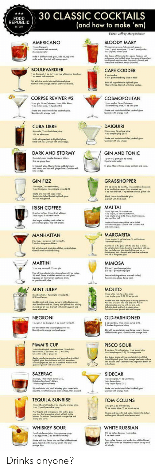 Fresh, Irish, and Bloody Mary: FOOD30 CLASSIC COCKTAILS  (and how to make 'em)  REPUBLI  EST 2010  AMERICANO  し 、 BLOODY MARY  ณ0de water. Garwish wa orange Peet  BOULEVARDIER  CAPE CODDER  Gamiah with oronge peal or chenry and serve  0  .7 CORPSE REVIVER #2  COSMOPOLITAN  Shake ond wtai nto ched cocktal glass  CUBA LIBRE  DAIQUIRI  n highball g  DARK AND STORMY  GIN AND TONIC  parts Tonile  and top with ginger br Gari w  GIN FIZZ  GRASSHOPPER  1 a  ho and-half, 1 hp fernet Sronca, pinch so  IRISH COFFEE  MAI TAI  MANHATTAN  MARGARITA  dehes Angeuo  MARTINI  MIMOSA  he nte g Serve cold  MINT JULEP  MOJITO  NEGRONI  OLD-FASHIONED  Garih wh orange twist and  PIMM'S CUP  PISCO SOUR  SAZERAC  SIDECAR  TEQUILA SUNRISE  TOM COLLINS  Shake and topith dub sode Srain into chile  cos glais Garnihwi  WHISKEY SOUR  WHITE RUSSIAN  าร 44 cole.tque. 1 44 .0 kn,  os iledwih ice Float fresh creom on top and Drinks anyone?