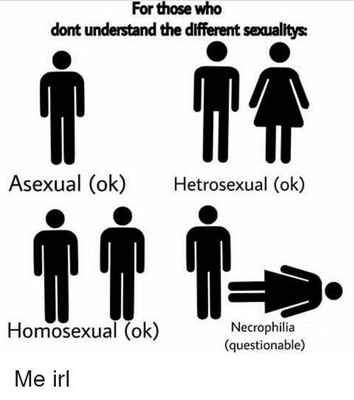 Asexual reproduction meme definition