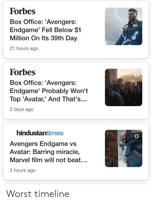 Forbes Box Office 'Avengers Endgame' Fell Below $1 Million on Its