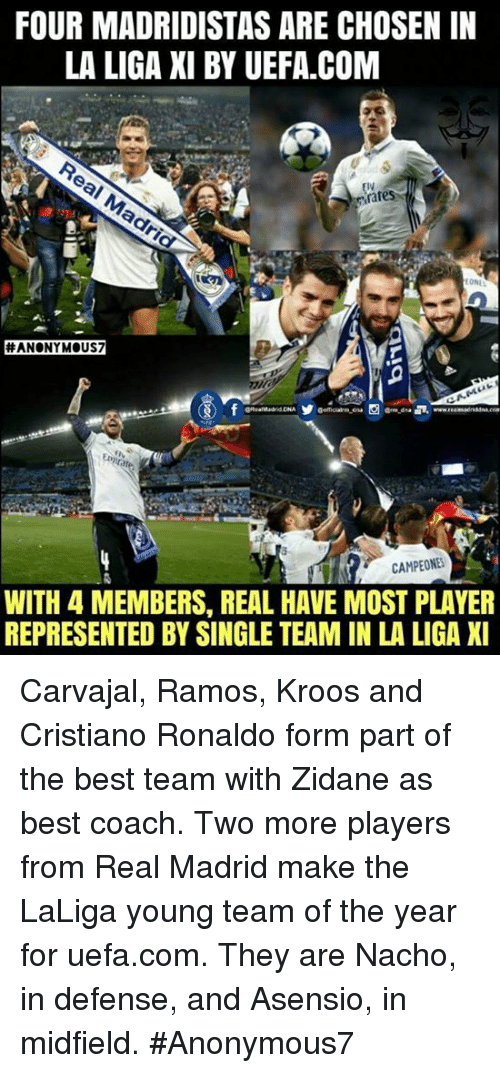 Cristiano Ronaldo, Memes, and Real Madrid: FOUR MADRIDISTAS ARE CHOSEN IN  LA LIGA XI BY UEFA.COM  eirates  HANONYMOUS7  WITH A MEMBERS, REAL HAVE MOST PLAYER  REPRESENTED BY SINGLE TEAM IN LA LIGA XI Carvajal, Ramos, Kroos and Cristiano Ronaldo form part of the best team with Zidane as best coach. Two more players from Real Madrid make the LaLiga young team of the year for uefa.com. They are Nacho, in defense, and Asensio, in midfield.  #Anonymous7