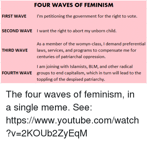a history of feminism in the four waves of feminism Feminist movement history after the term second-wave feminism began to be used to as feminist, 26 percent were unsure, and four percent.