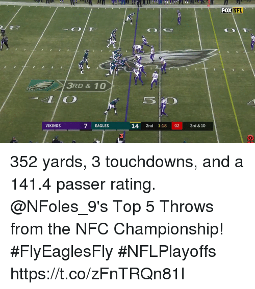 Philadelphia Eagles, Memes, and Vikings: FOX  3RD & 10  LIO  VIKINGS  7 EAGLES  14 2nd 1:18 02 3rd & 10  3 352 yards, 3 touchdowns, and a 141.4 passer rating.  @NFoles_9's Top 5 Throws from the NFC Championship! #FlyEaglesFly #NFLPlayoffs https://t.co/zFnTRQn81I