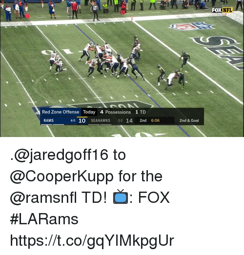 Memes, Nfl, and Goal: FOX NFL  10  0  Red Zone Offense Today 4 Possessions 1 TD  RAMS  4-0 10 SEAHAWKS 2-2 14 2nd 6:06  2nd & Goal .@jaredgoff16 to @CooperKupp for the @ramsnfl TD!  📺: FOX #LARams https://t.co/gqYIMkpgUr