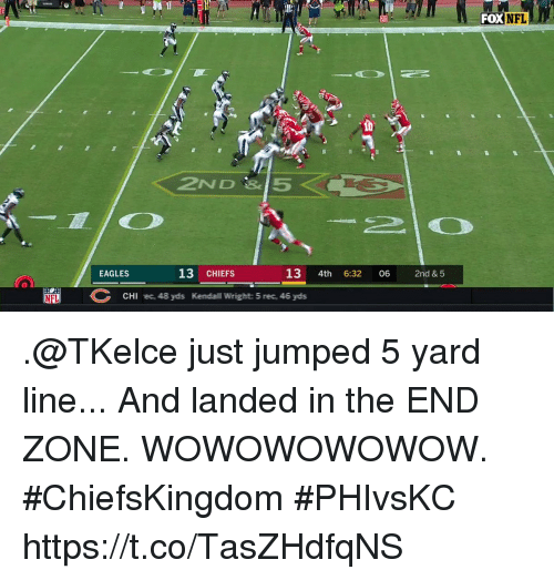 Philadelphia Eagles, Memes, and Nfl: FOX  NFL  20  EAGLES  13 CHIEFS  13 4th 6:32 06 2nd & 5  砲  C  Kendall Wright 5 rec, 46 yds  CHI  ec, 48 yds .@TKelce just jumped 5 yard line... And landed in the END ZONE.  WOWOWOWOWOW. #ChiefsKingdom #PHIvsKC https://t.co/TasZHdfqNS
