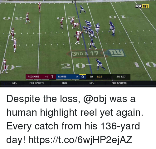 Memes, Mlb, and Nfl: FOX  NFL  3RD & 17  REDSKINS 4-2 7 GIANTS 16 0 1st 1:22  3rd & 17  NFL  FOX SPORTS  MLB  NFL  FOX SPORTS Despite the loss, @obj was a human highlight reel yet again.  Every catch from his 136-yard day! https://t.co/6wjHP2ejAZ