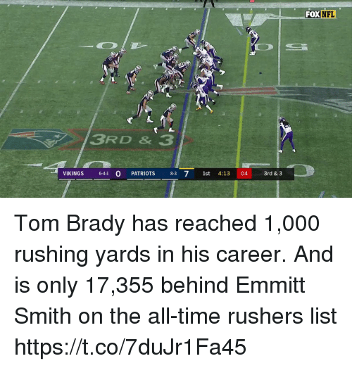 Nfl, Patriotic, and Tom Brady: FOX NFL  3RD & 3  VIKINGS 64-1 0 PATRIOTS 8-3 71st 4:13 04 3rd & 3 Tom Brady has reached 1,000 rushing yards in his career. And is only 17,355 behind Emmitt Smith on the all-time rushers list https://t.co/7duJr1Fa45