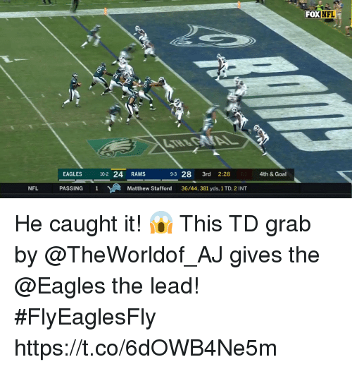 Philadelphia Eagles, Memes, and Nfl: FOX  NFL  EAGLES 10-2 24 RAMS  9-3 28 3rd 2:28  4th & Goal  NFL  PASSING 1  Matthew Stafford  36/44, 381 yds, 1 TD, 2 INT He caught it! 😱  This TD grab by @TheWorldof_AJ gives the @Eagles the lead! #FlyEaglesFly https://t.co/6dOWB4Ne5m