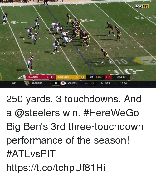 Memes, Nfl, and Chiefs: FOX NFL  FALCONS 13 0 S  STEELERS 1-2-1  01st 13:07 05 1st & 10  NFL  JAGUARS 3 0  CHIEFS  3-1  40 O  1st QTR  13:34 250 yards. 3 touchdowns. And a @steelers win. #HereWeGo  Big Ben's 3rd three-touchdown performance of the season! #ATLvsPIT https://t.co/tchpUf81Hi