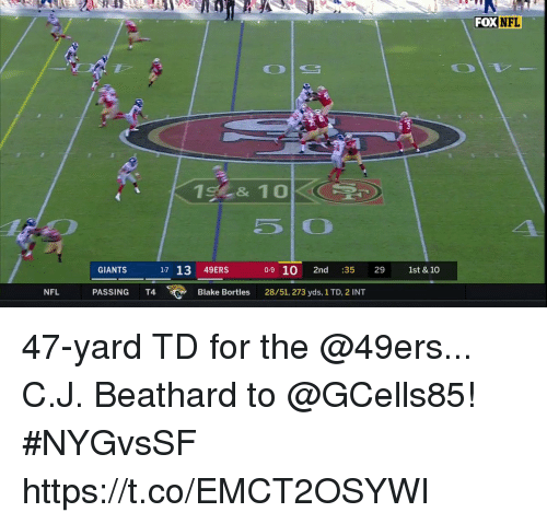 San Francisco 49ers, Memes, and Nfl: FOX  NFL  GIANTS 17 13 49ERS 0-9 10 2nd :35 29 1st & 10  NFL PASSINGT4  Blake Bortles 28/51, 273 yds, 1 TD, 2 INT 47-yard TD for the @49ers... C.J. Beathard to @GCells85! #NYGvsSF https://t.co/EMCT2OSYWI