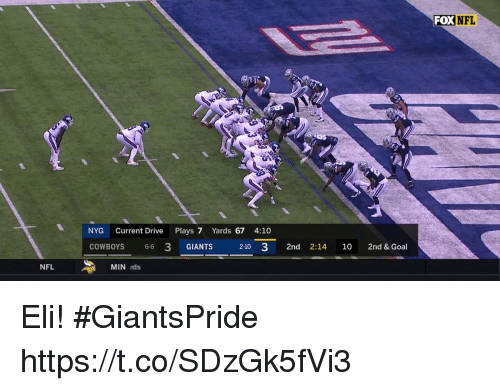 Dallas Cowboys, Memes, and Nfl: FOX  NFL  NYG Current Drive Plays 7 Yards 67 4:10  COWBOYS 66 3 GIANTS  2-10 3 2nd 2:14 10 2nd & Goal  NFL  MIN ds Eli! #GiantsPride https://t.co/SDzGk5fVi3