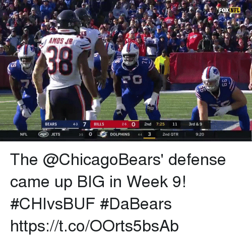 Memes, Nfl, and Bears: FOXN  NFL  AMOS JR  BEARS  4-3 7 BILLS  2-6 O 2nd 7:25 11 r& 9  NFL  JETS  3-5 0  DOLPHINS 43  2nd QTR  9:20 The @ChicagoBears' defense came up BIG in Week 9! #CHIvsBUF  #DaBears https://t.co/OOrts5bsAb