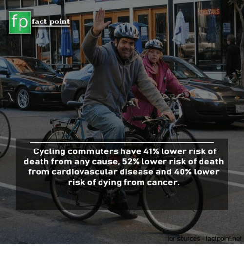Memes, Cancer, and Death: fp  fact point  Cycling commuters have 41% lower risk of  death from any cause, 52% lower risk of death  from cardiovascular disease and 40% lower  risk of dying from cancer.  for sources factpoint.net