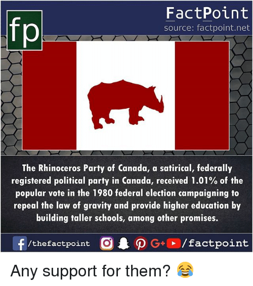 Memes, Party, and Canada: fp  FactPoint  source: factpoint.net  The Rhinoceros Party of Canada, a satirical, federally  registered political party in Canada, received 1.01% of the  popular vote in the 1980 federal election campaigning to  repeal the law of gravity and provide higher education by  building taller schools, among other promises.  f/thefactpoint O·P G+D / factpoint Any support for them? 😂