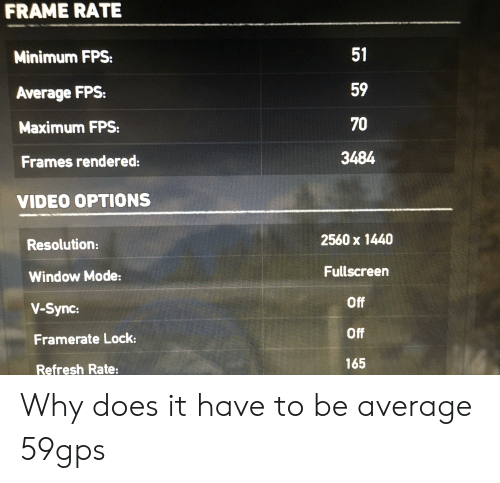 FRAME RATE Minimum FPS Average FPS Maximum FPS Frames Rendered VIDEO