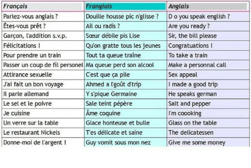 Funny bon voyage memes of 2017 on how to say for Housse en anglais